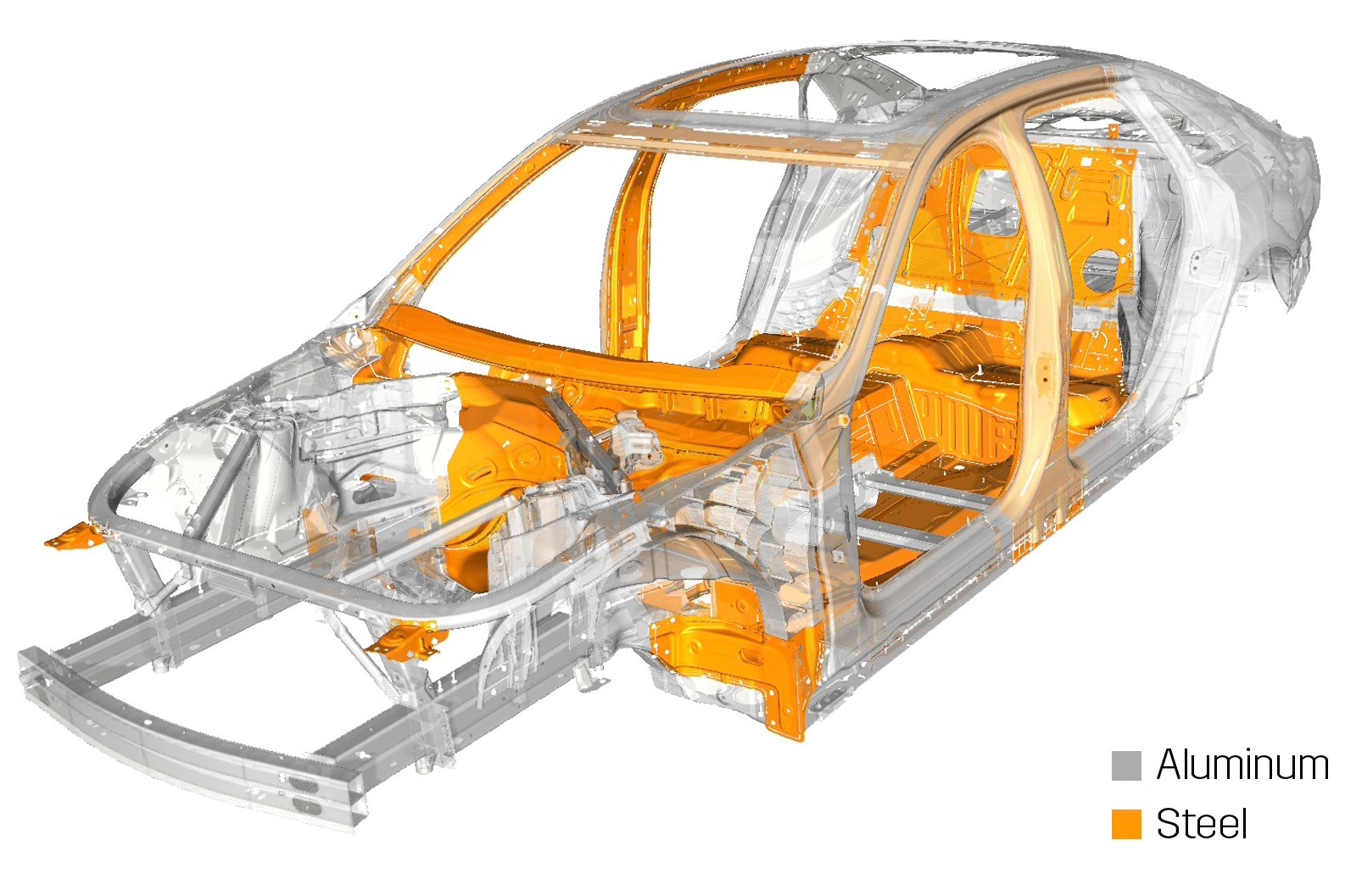 Unibody vs. Body on Frame: What\'s the Difference? | CARFAX Blog