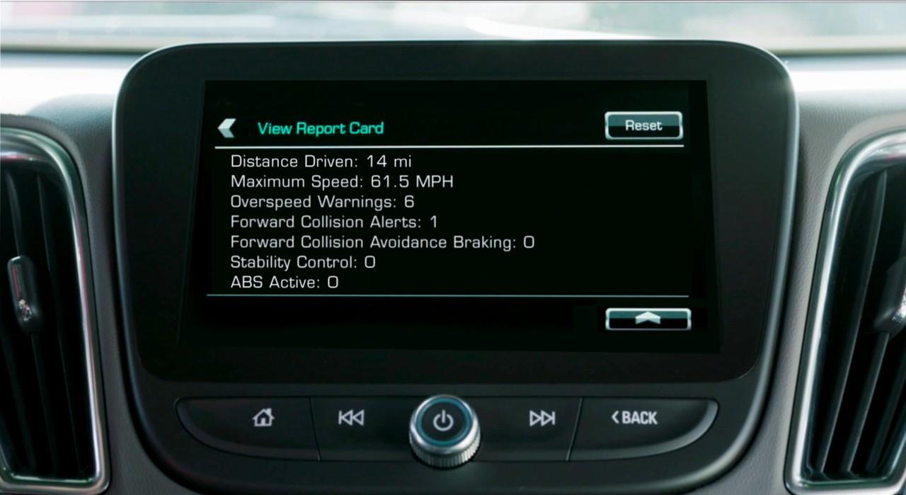Teen Driver Report Card