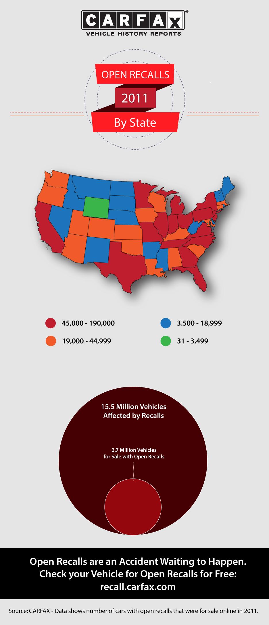 open recall infographic