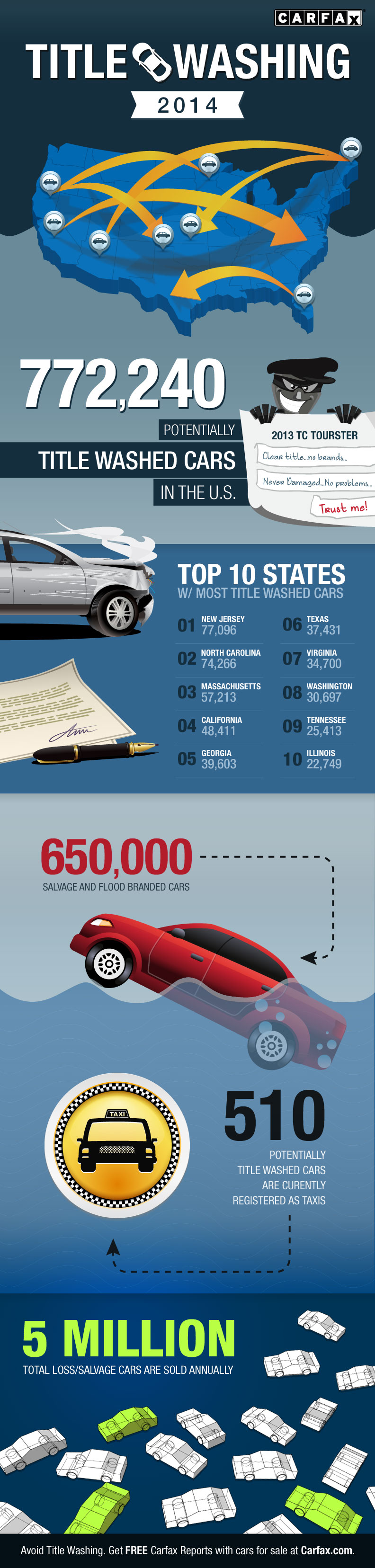 title-washing-2014-infographic-carfax-long