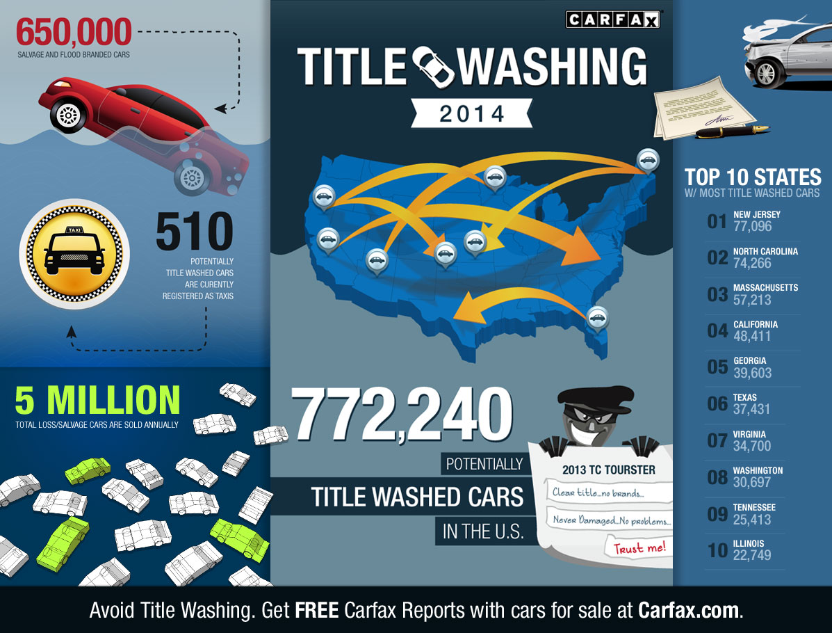 title-washing-2014-infographic-carfax-wide